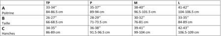 Cokluch Yukon Jumpsuits - Teal